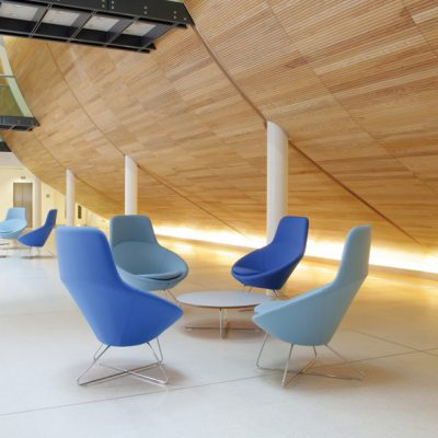 What Makes a Great Collaboration Space?
